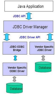 javarevisited strategy pattern javarevisited law of demeter in java principle of least