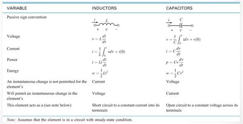 simplifying inductor circuits a guide for principles of ee i at rutgers 183 zac blanco