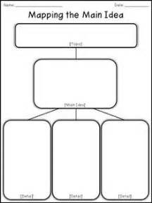 idea organizer 1000 images about graphic organizers on pinterest graphic organizers main idea and story