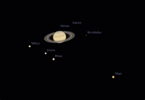 saturns largest moons 06 10 2014 ephemeris our moon and saturn s largest