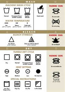 margaret s clothing care symbol reference guide