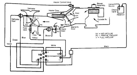 2000 jeep heater diagram wiring diagram with description