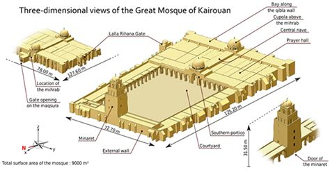 Centralized Floor Plan by The Great Mosque Of Kairouan Early Period Khan Academy