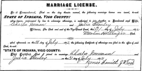 Vigo County Marriage Records Loretta Inman Family