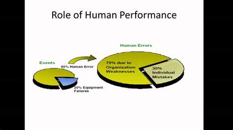 human bench mark job hazard analysis and human performance improvement youtube