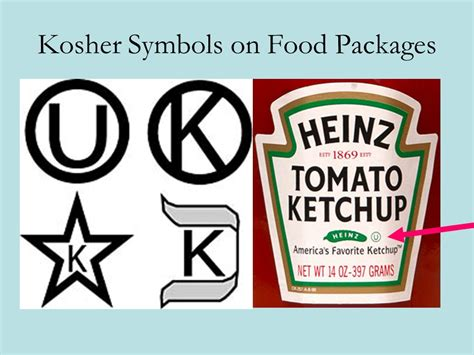 exle of kosher foods the five themes through world religions ppt