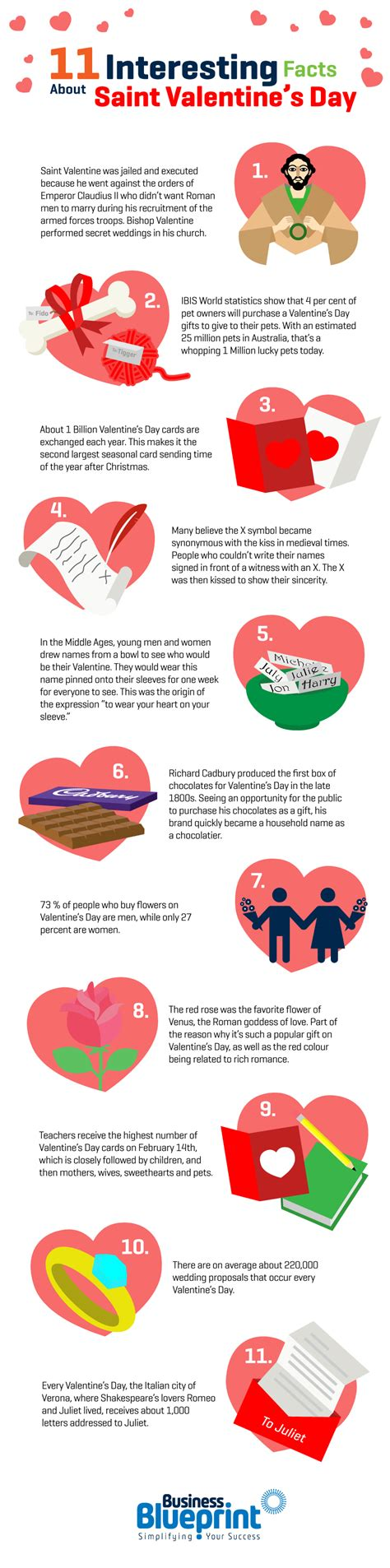 facts about valentines 11 interesting facts about valentine s day