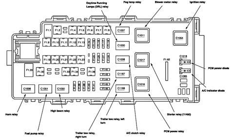 ford explorer window wiring diagram wiring diagram