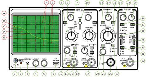 diagram of oscilloscope practical electronics oscilloscopes wikibooks open