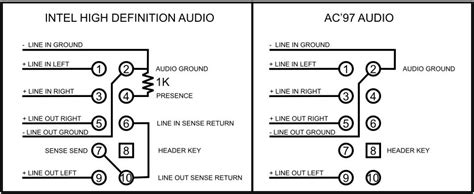 F Audio Pinout by How Does Intel Ac97 Audio Cable Map To Jaud1 Pins Of H170a