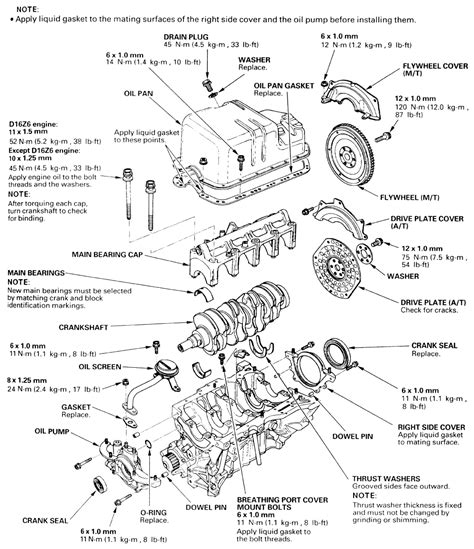 car engine manuals 1995 honda passport spare parts catalogs 2001 honda civic engine diagram 01 charts free diagram images 2001 honda civic engine diagram