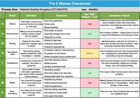 waste walk template choice image templates design ideas