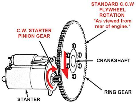 marine starter motor wiring diagram wiring diagram schemes