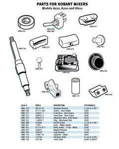 Perlick Faucet Hobart A200 Parts Diagram Hobart Get Free Image About