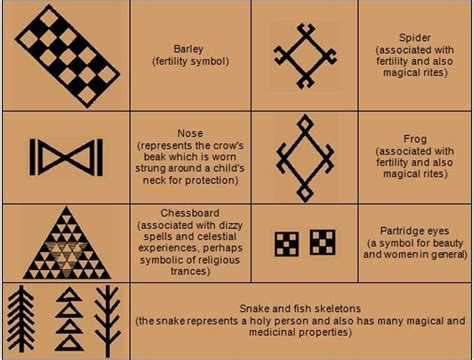 berber symbols early people symbols