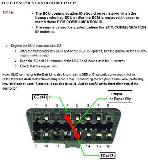 mazda 3 power steering light reset toyota corolla immobilizer technical domain