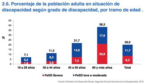 aumento de ipc 2016 porcentaje aumento mensada pensional 2016 colombia ipc