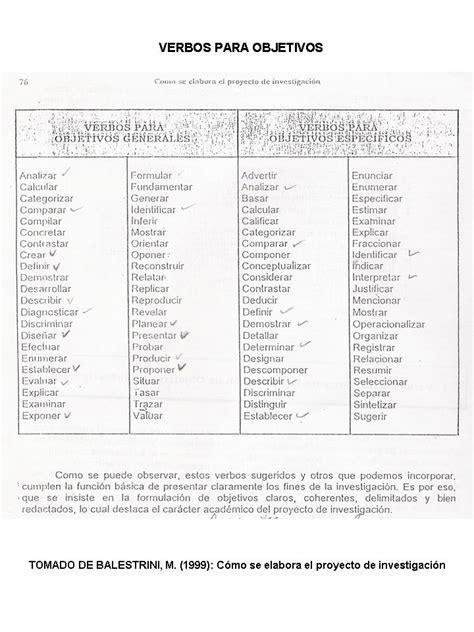 preguntas de investigacion verbos tesis de investigacion febrero 2013