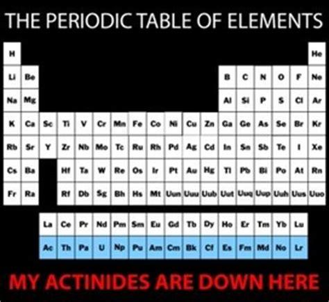 Metalloid Periodic Table Periodic Table Home