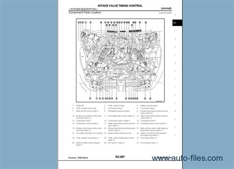 service repair manual free download 2011 infiniti fx electronic throttle control infinity s51 series fx35 fx50 2009 2011 service manual repair manuals download wiring