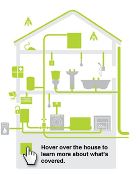 does house insurance cover boilers does house insurance cover boilers 28 images gas