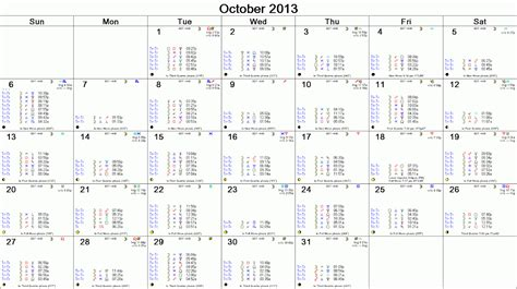 Astrological Calendar Astrological Investing October 2013 Astrological