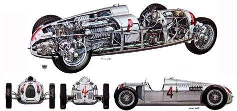 classic racers series  auto union type