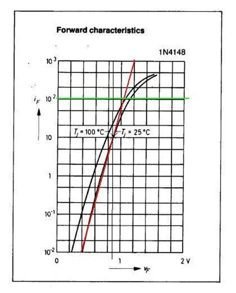 1n4007 diode forward voltage diode 1n4007 ltspice 28 images spice diode forward voltage 28 images 1n4007 diode