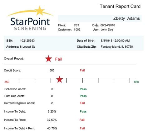 Tenant Background Check And Credit Report Starpoint Tenant Screening Offers Tenant Credit Report Card Gontarski Prlog