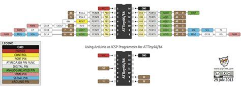 programming attiny attiny  arduino uno  bots