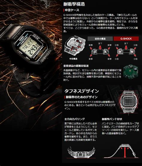 Legendary Synthesist by Casio Dw 5600e Manual Free Sinbrand