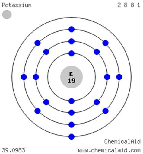 potassium orbital diagram potassium k