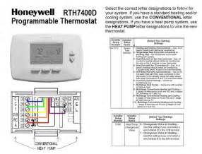 honeywell rth7500d wiring diagram furnace wiring diagram elsavadorla