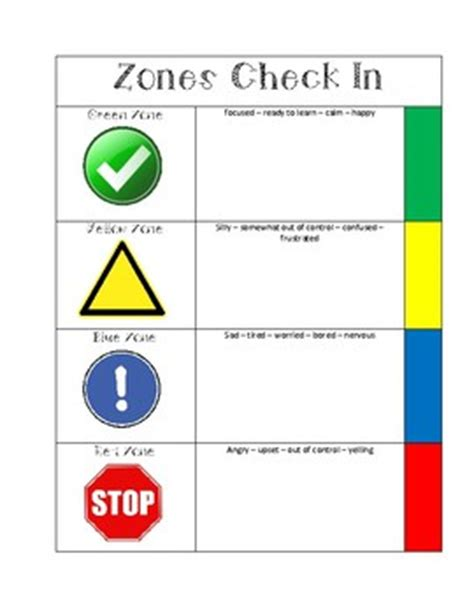 printable zones of regulation zones of regulation check in by within these walls tpt