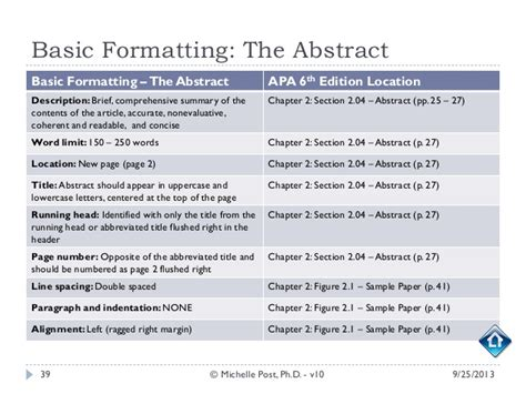 thesis abstract length apa dissertation abstract length