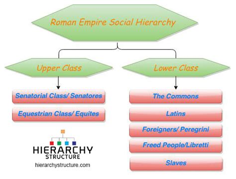 ottoman social structure ottoman empire social structure the social hierarchy of
