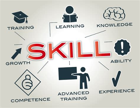 why based learning competency based learning vs scenario based learning a