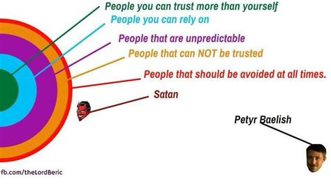 Circle Of Trust Meme - where petyr baelish is in the circle of trust game of