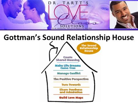 Gottman Sound Relationship House by Relationships Work How To Stay Together