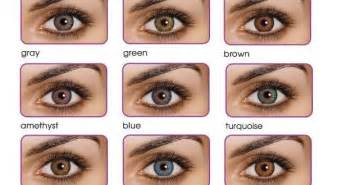 how to change your eye color to hazel related keywords suggestions for hazel eye color chart