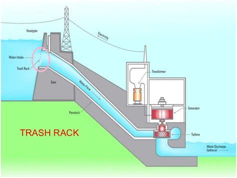 component layout of a hydropower plant hydro power plant presentation project by pratik diyora