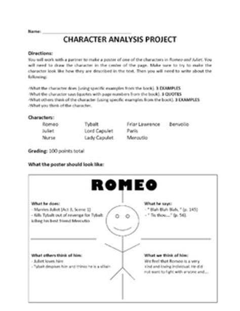 Character Analysis Essay Romeo And Juliet by Romeo And Juliet Character Analysis Worksheet Resultinfos