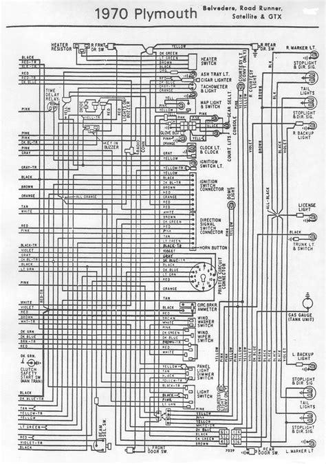 Free Auto Wiring Diagram