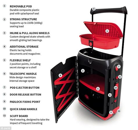 Koper Wheel Pack trunki launches version of rideable suitcase for