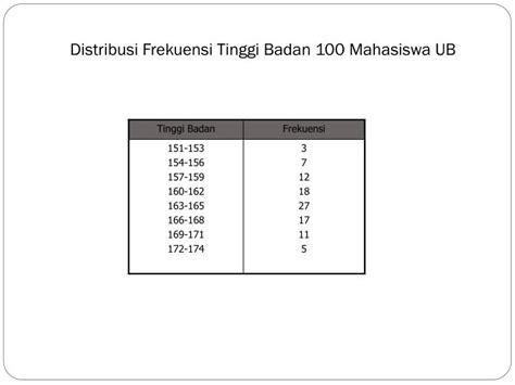 cara membuat tabel distribusi frekuensi tinggi badan ppt distribusi frekuensi powerpoint presentation id