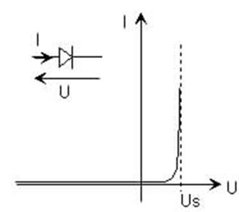 resistance diode passante g 233 n 233 ralit 233 s sur les diodes