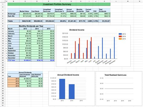 Dividend Tracker Spreadsheet by Dividend Stock Portfolio Tracker With Transactions Page