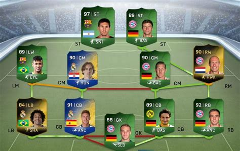 best team in fifa 14 built your best team fifa 15 you can use it with