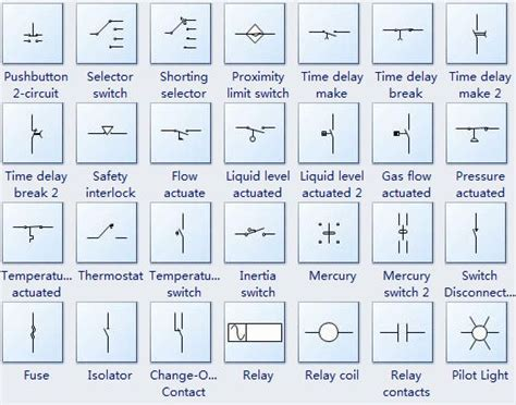 28 different types of electrical symbols 188 166 216 143
