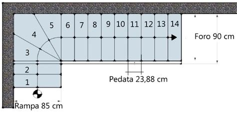 alzata massima scale interne alzata massima scale interne 28 images scala